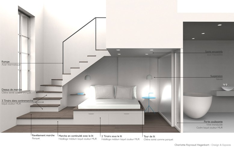 Aménagement--interieur-Mezzanine-dressing-lit-sous-escalier