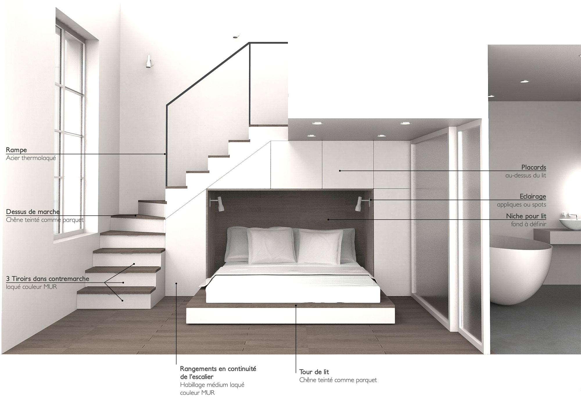 am nagement d une chambre sous une mezzanine en cours charlotte raynaud. Black Bedroom Furniture Sets. Home Design Ideas